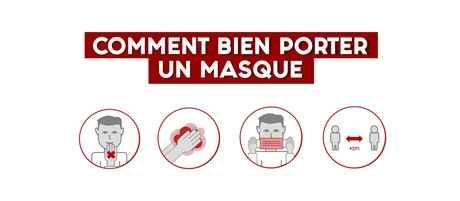 ACTU porter un masque